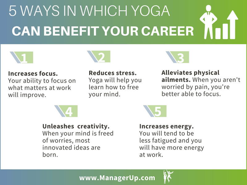 yoga at the workplace