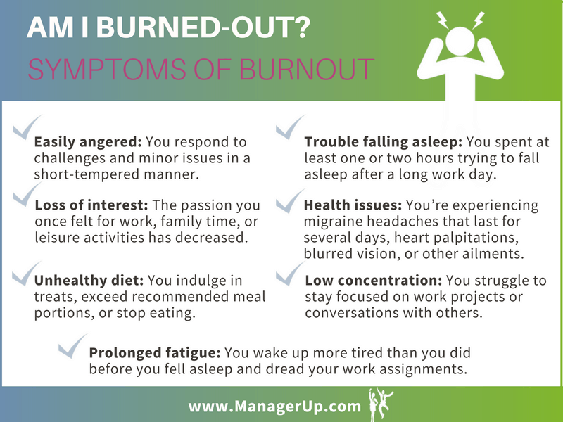 Am I burned-out