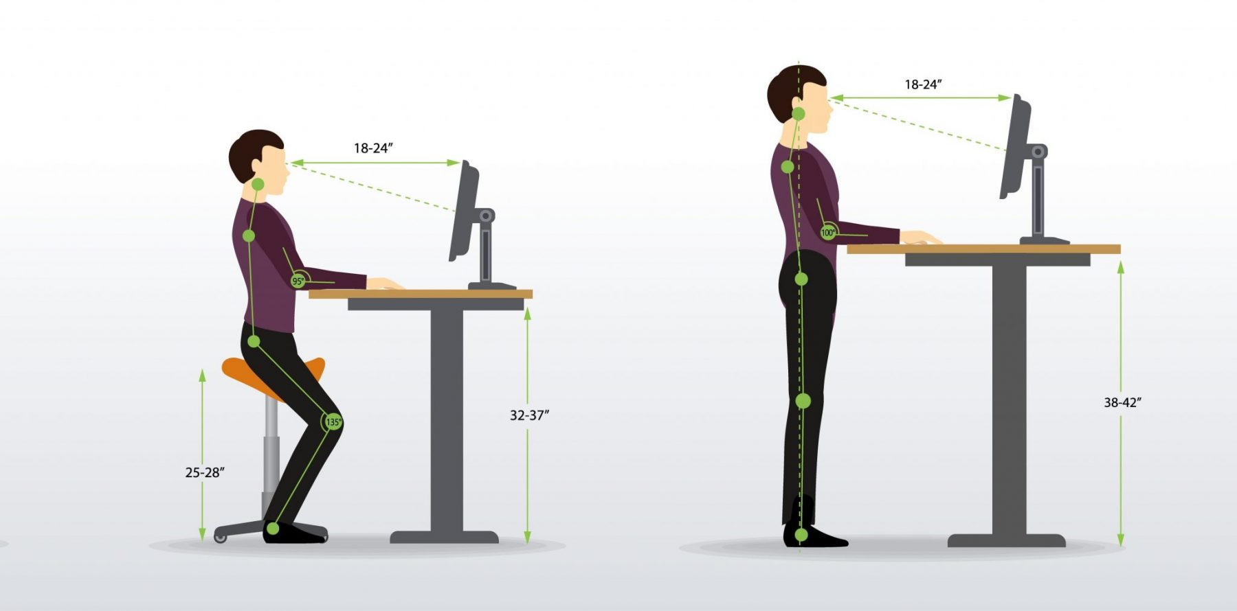 Great Benefits Of A Standing Desk At Your Workplace Manager Up
