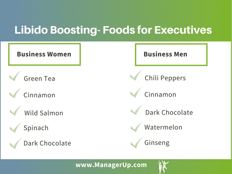 libido boosting foods for executives