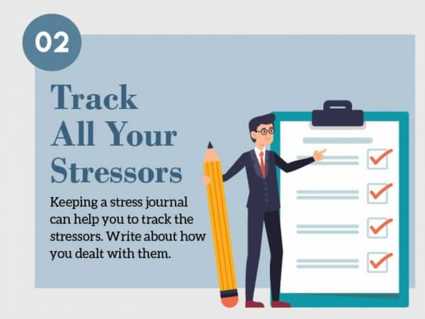 Stress Management Technique 2. Track All Your Stressors. Keeping a stress journal can help you track the stressors. Write about how you dealt with them.